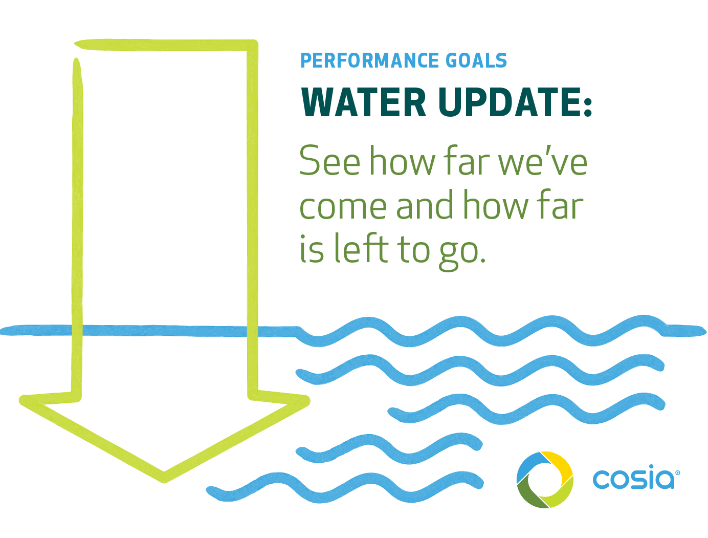 Performance Goals - Water Update: See how far we've come and how far is left to go.